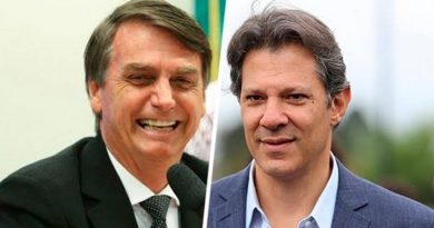 Bolsonaro tem 57% dos votos válidos e Haddad 43%, mostra CNT/MDA
